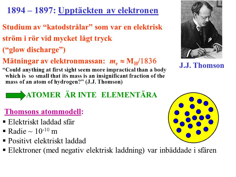 1894 – 1897: Upptäckten av elektronen