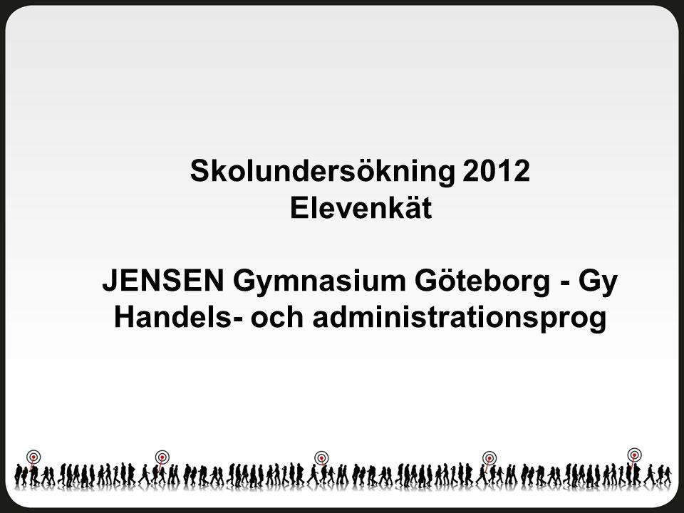 JENSEN Gymnasium Göteborg - Gy Handels- och administrationsprog