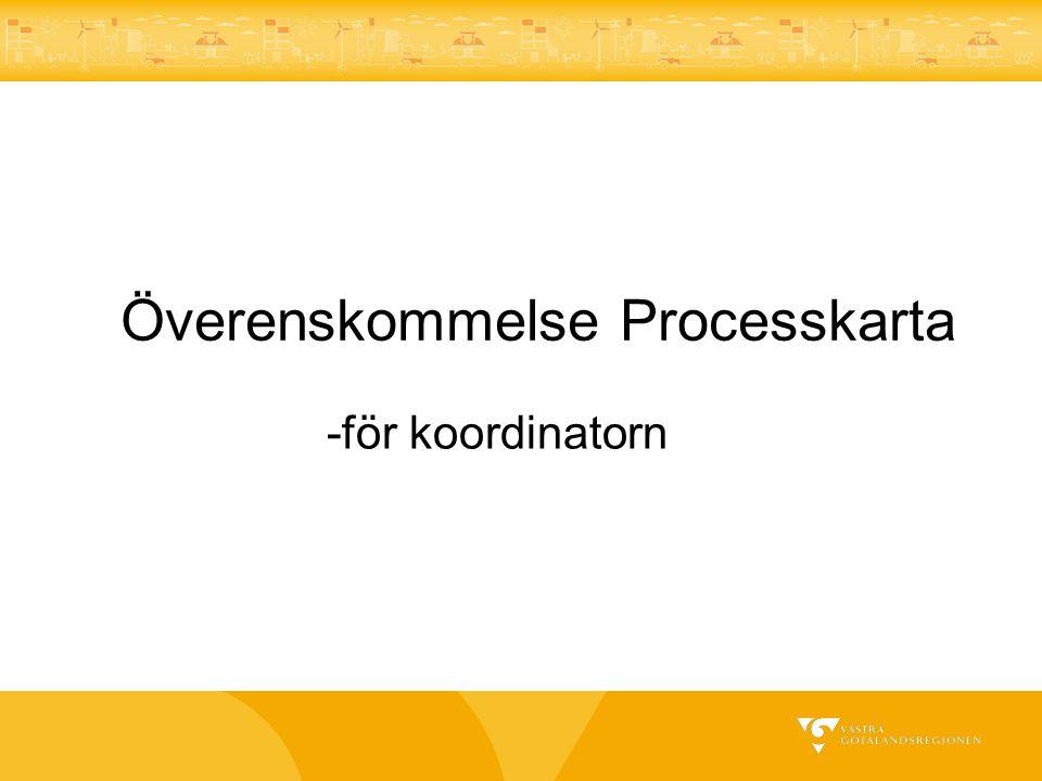 Överenskommelse Processkarta