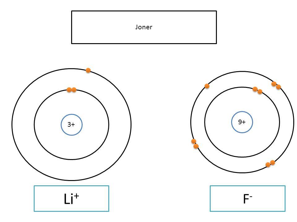 Joner 9+ 3+ Li+ F-