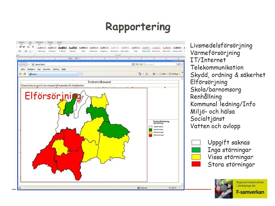 Rapportering Elförsörjning Livsmedelsförsörjning Värmeförsörjning