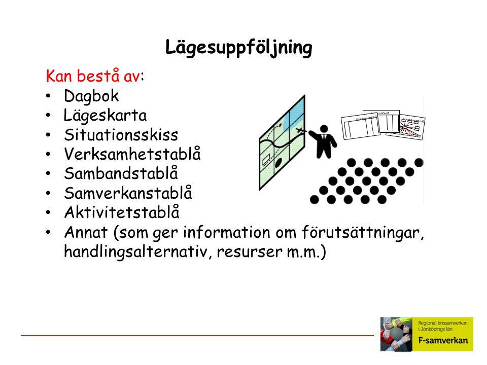 Lägesuppföljning Kan bestå av: Dagbok Lägeskarta Situationsskiss
