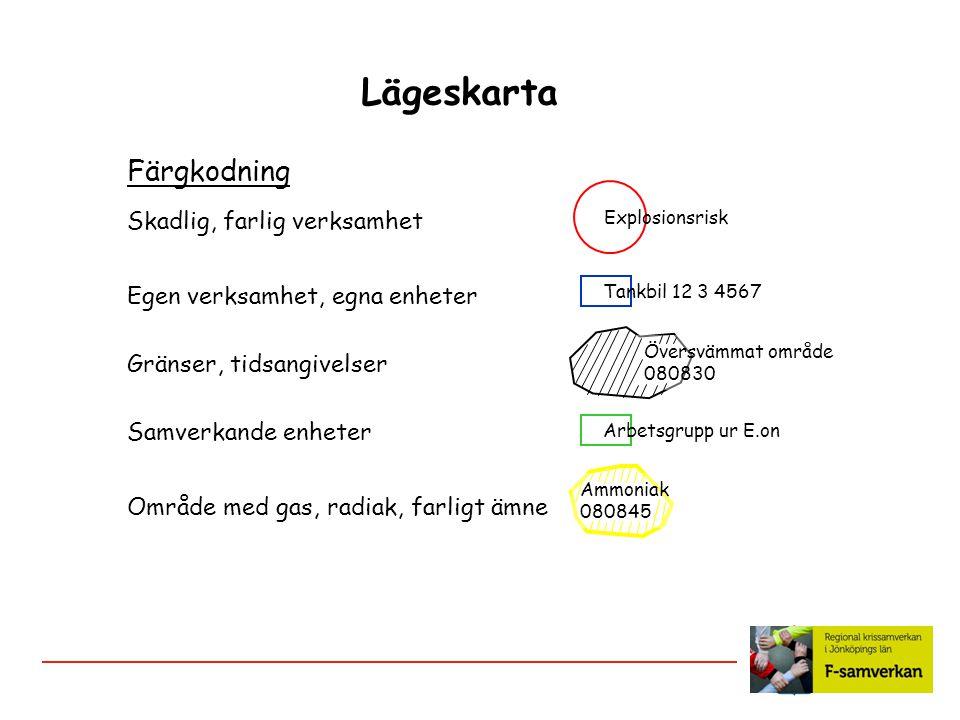Lägeskarta Färgkodning Skadlig, farlig verksamhet