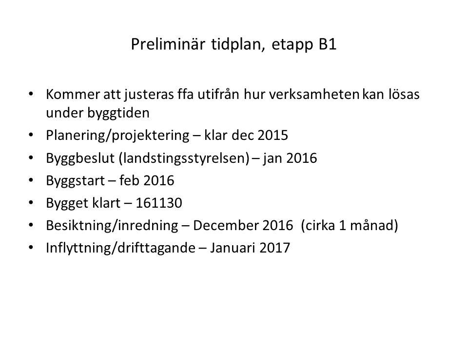 Preliminär tidplan, etapp B1