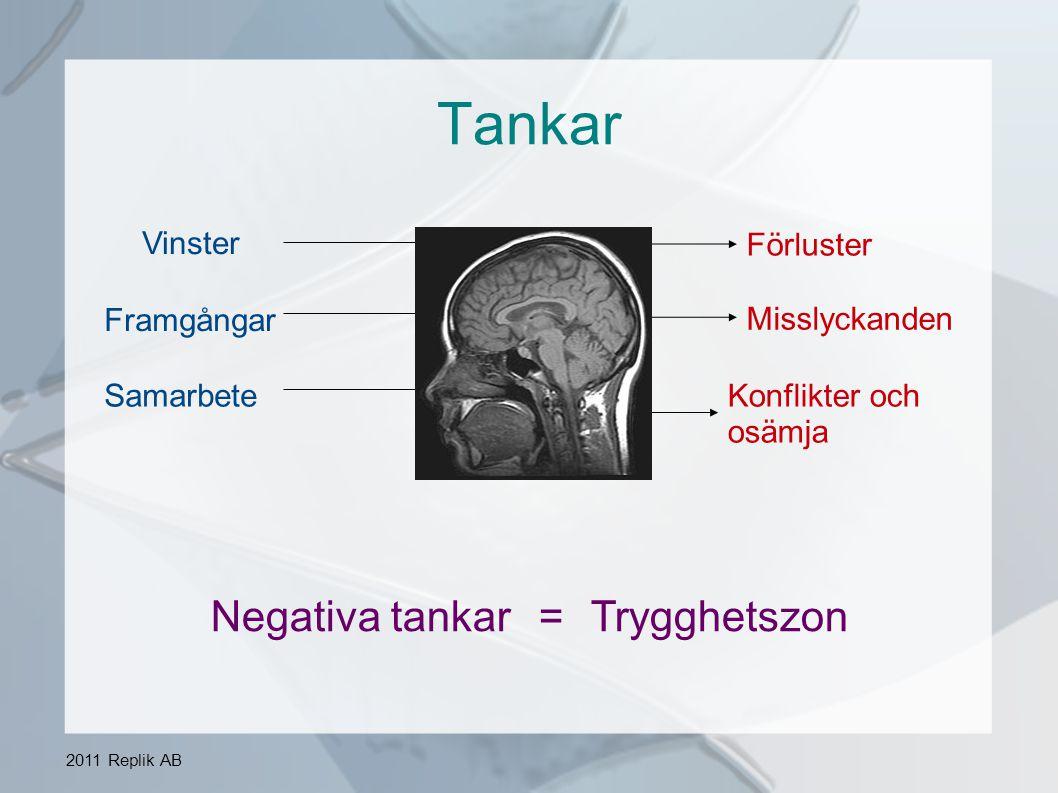 Negativa tankar = Trygghetszon