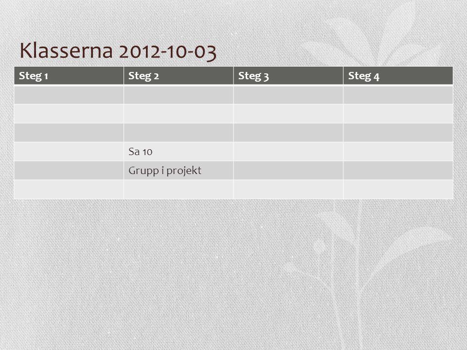 Klasserna 2012-10-03 Steg 1 Steg 2 Steg 3 Steg 4 Sa 10 Grupp i projekt