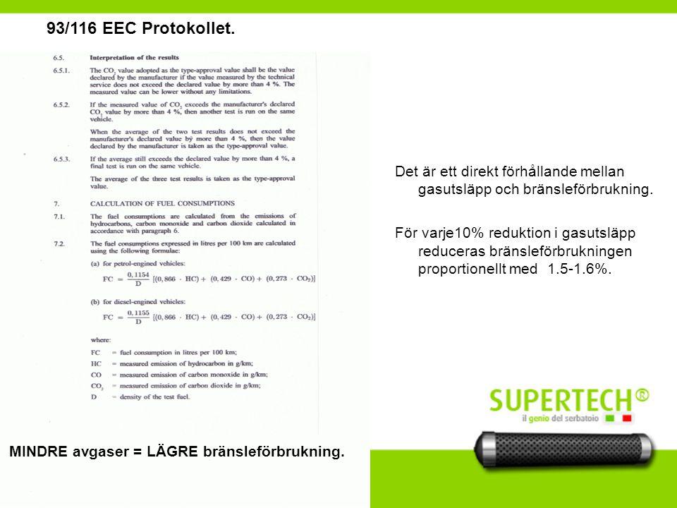 93/116 EEC Protokollet. Det är ett direkt förhållande mellan gasutsläpp och bränsleförbrukning.