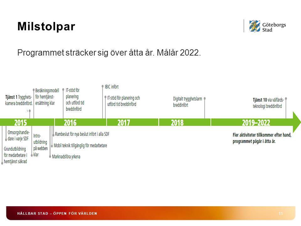 Milstolpar Programmet sträcker sig över åtta år. Målår 2022.