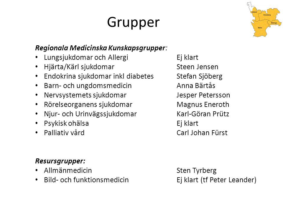 Grupper Regionala Medicinska Kunskapsgrupper: