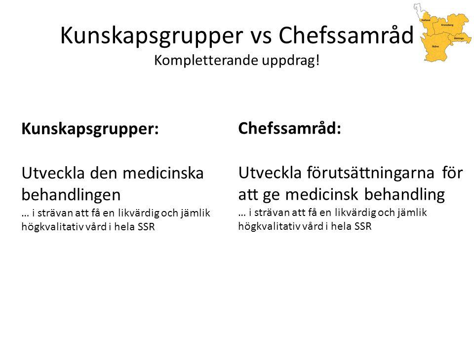 Kunskapsgrupper vs Chefssamråd Kompletterande uppdrag!