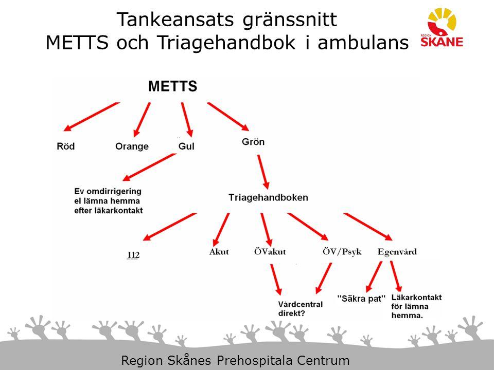 Tankeansats gränssnitt METTS och Triagehandbok i ambulans