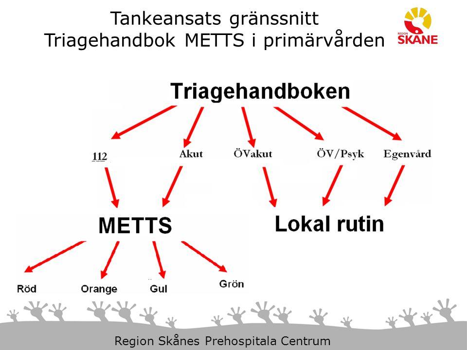 Tankeansats gränssnitt Triagehandbok METTS i primärvården