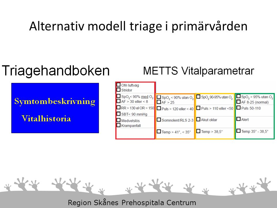 Alternativ modell triage i primärvården