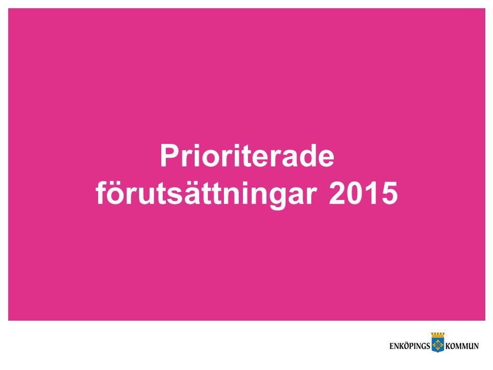 Prioriterade förutsättningar 2015