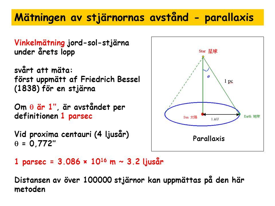 Mätningen av stjärnornas avstånd - parallaxis