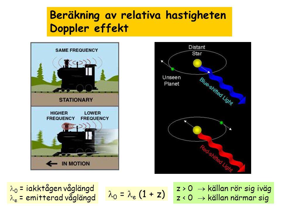 Beräkning av relativa hastigheten Doppler effekt
