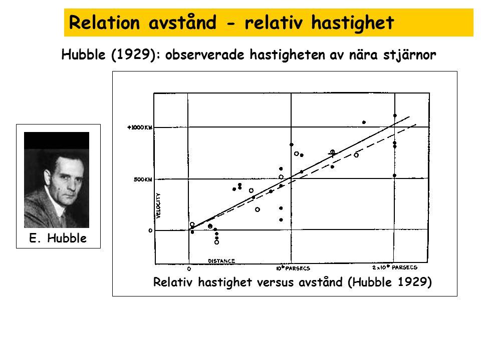Relation avstånd - relativ hastighet