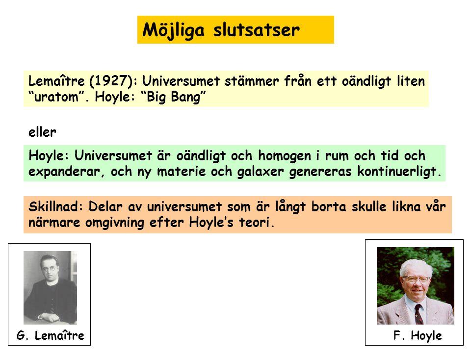 Möjliga slutsatser Lemaître (1927): Universumet stämmer från ett oändligt liten. uratom . Hoyle: Big Bang