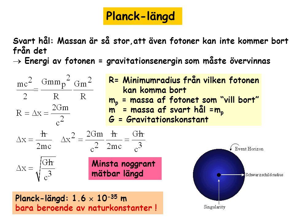 Planck-längd Svart hål: Massan är så stor,att även fotoner kan inte kommer bort. från det.