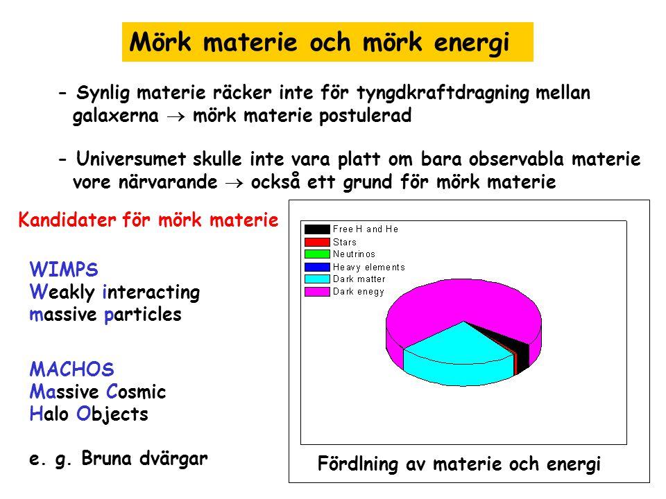 Mörk materie och mörk energi