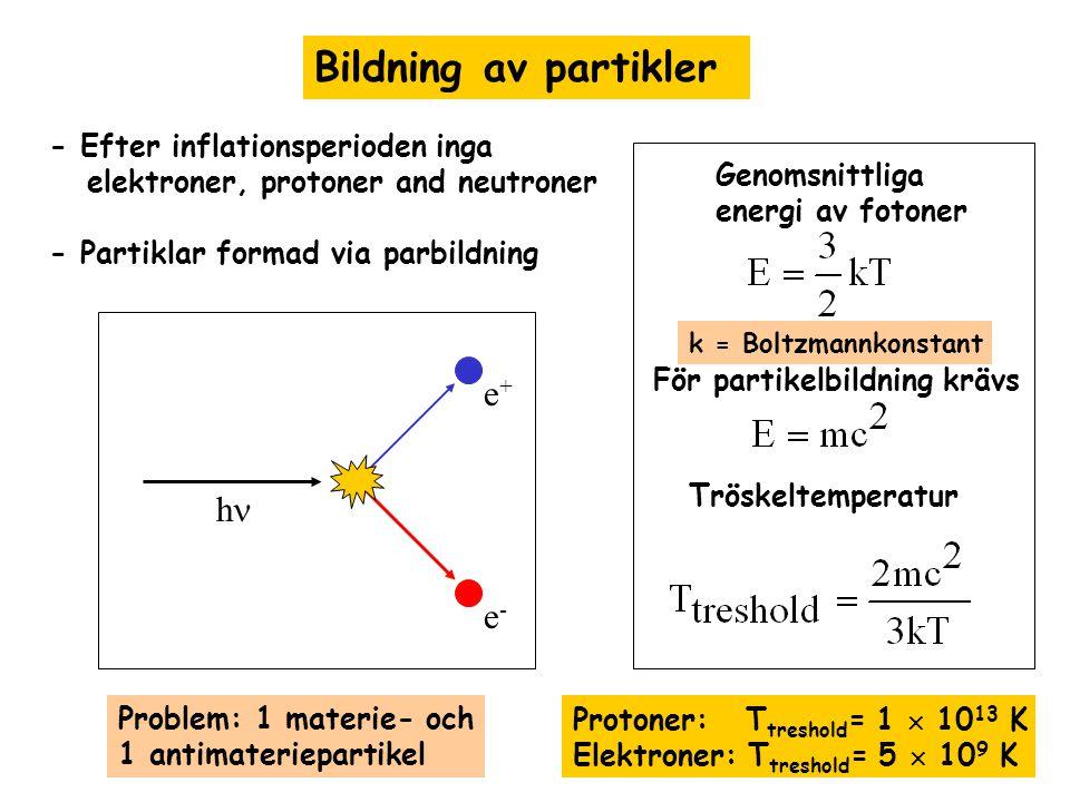 Bildning av partikler e+ hn e- - Efter inflationsperioden inga
