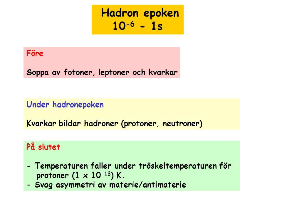 Hadron epoken 10-6 - 1s Före Soppa av fotoner, leptoner och kvarkar