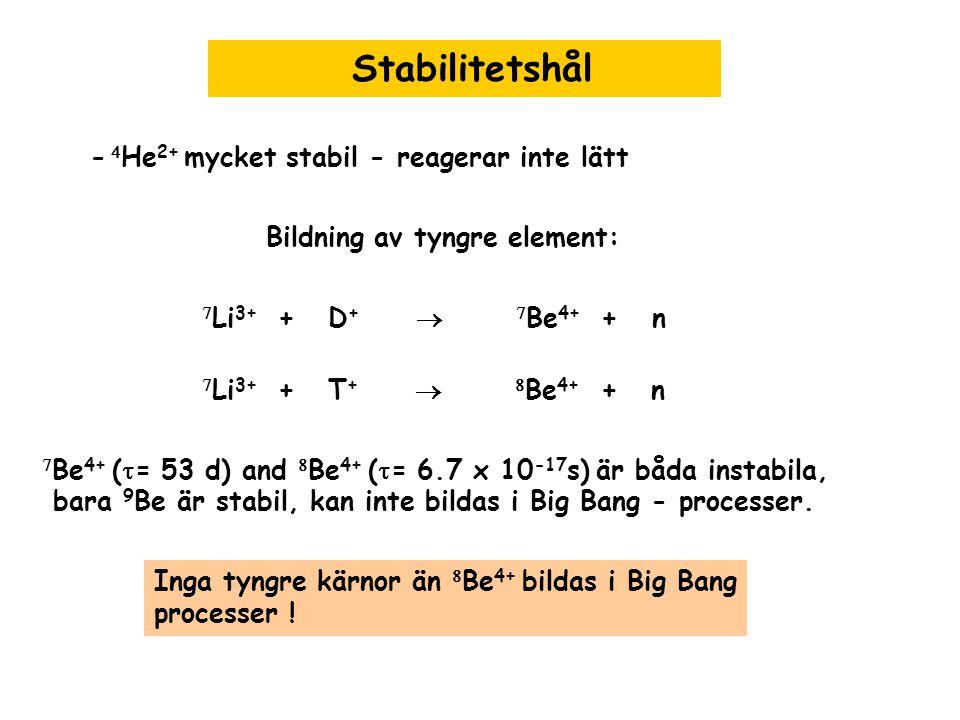 Stabilitetshål - 4He2+ mycket stabil - reagerar inte lätt