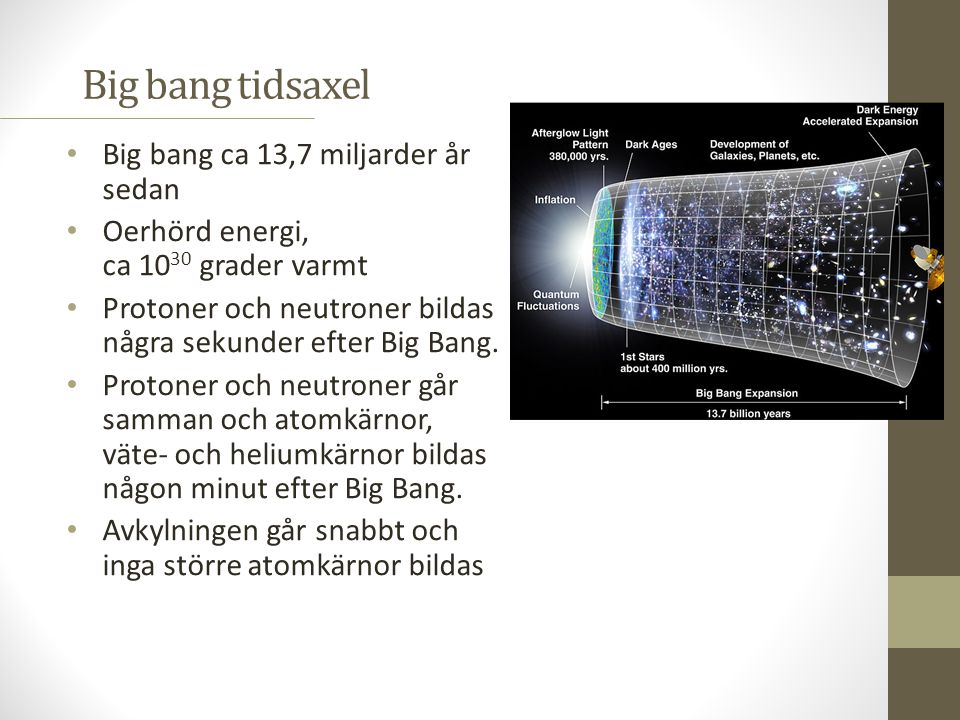 Big bang tidsaxel Big bang ca 13,7 miljarder år sedan