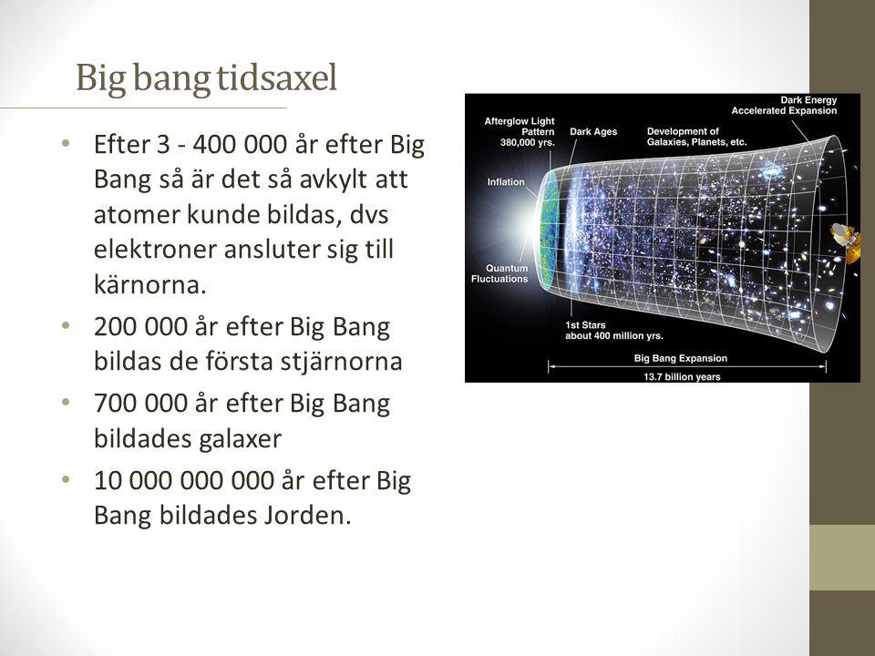 Big bang tidsaxel Efter 3 - 400 000 år efter Big Bang så är det så avkylt att atomer kunde bildas, dvs elektroner ansluter sig till kärnorna.