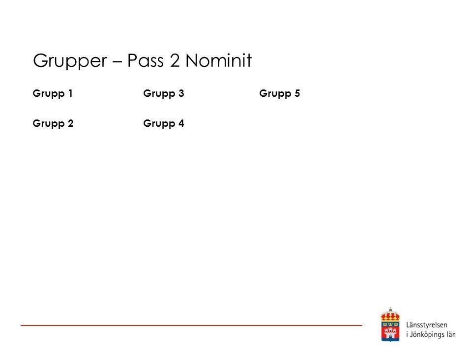 Grupper – Pass 2 Nominit Grupp 1 Grupp 2 Grupp 3 Grupp 4 Grupp 5