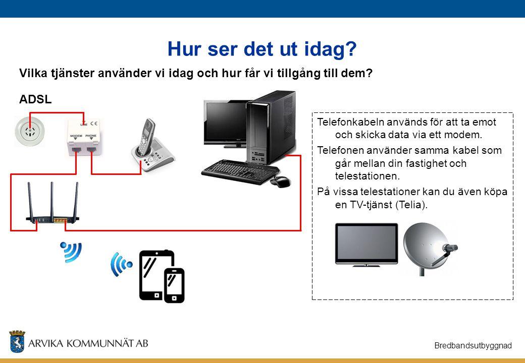 Hur ser det ut idag Vilka tjänster använder vi idag och hur får vi tillgång till dem ADSL.
