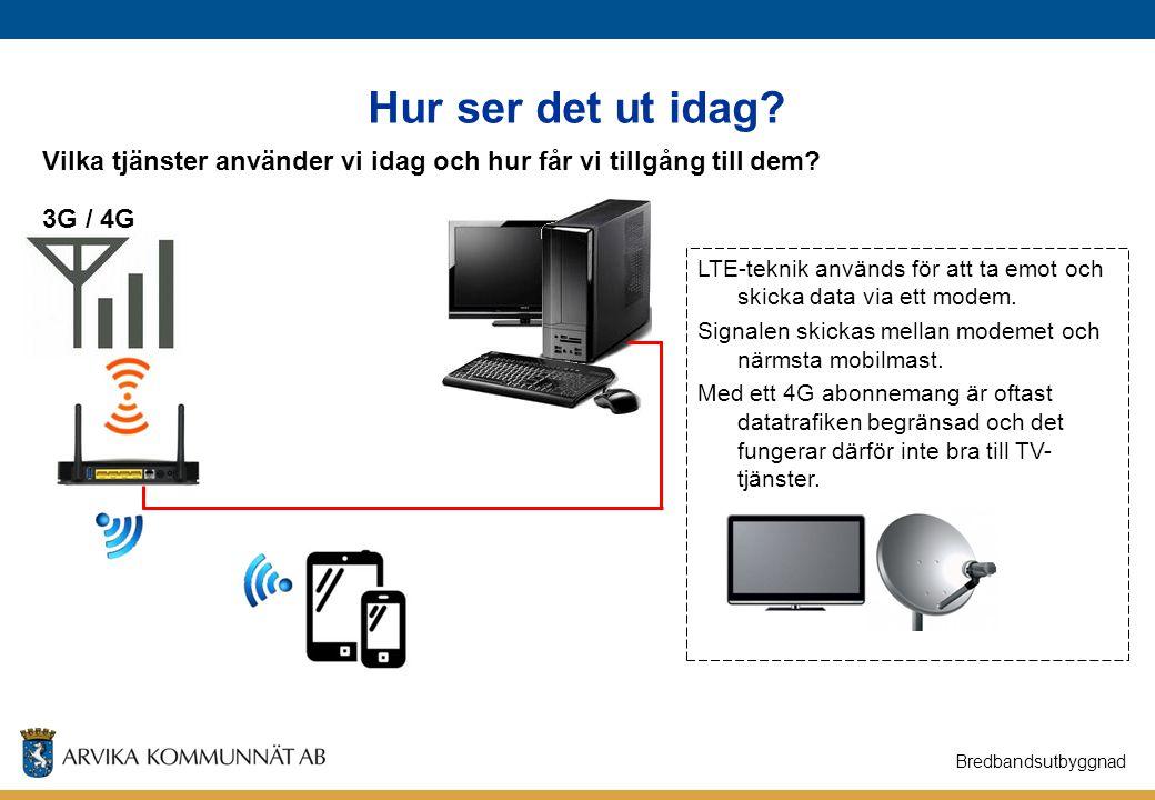 Hur ser det ut idag Vilka tjänster använder vi idag och hur får vi tillgång till dem 3G / 4G.