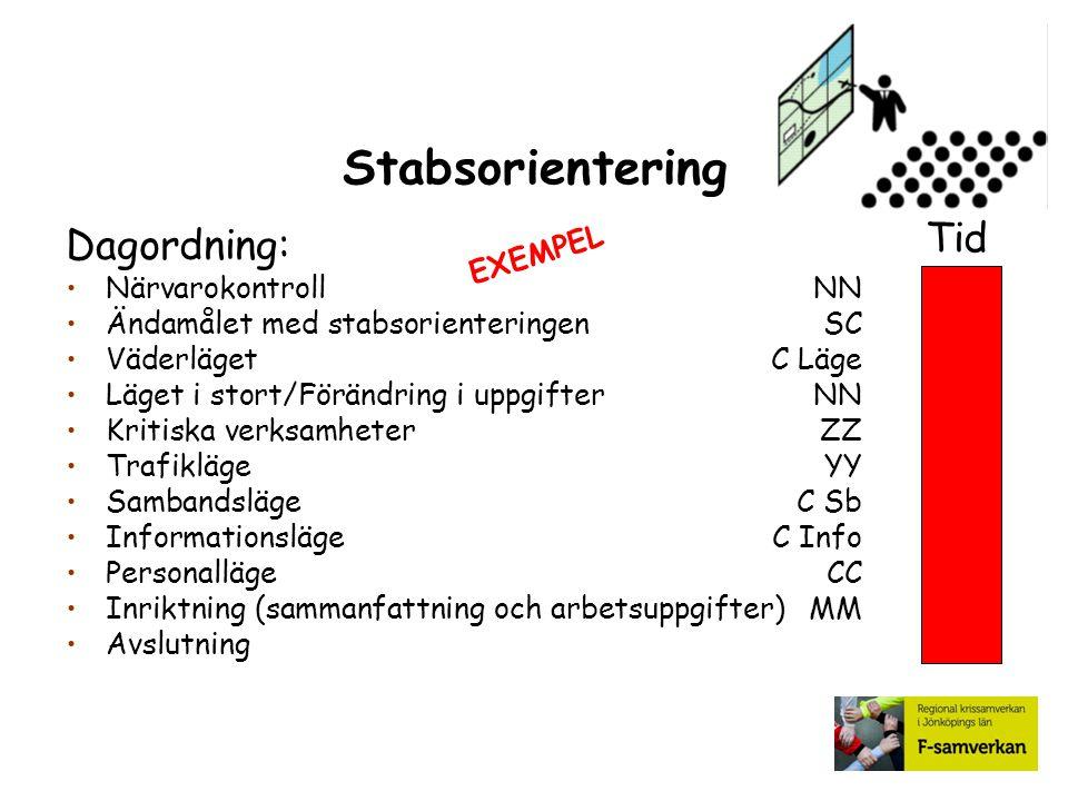 Stabsorientering Dagordning: Tid Närvarokontroll NN EXEMPEL