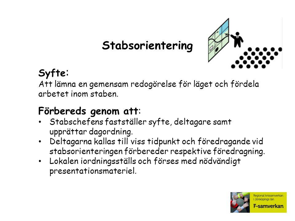 Stabsorientering Syfte: Förbereds genom att: