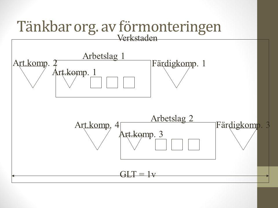 Tänkbar org. av förmonteringen
