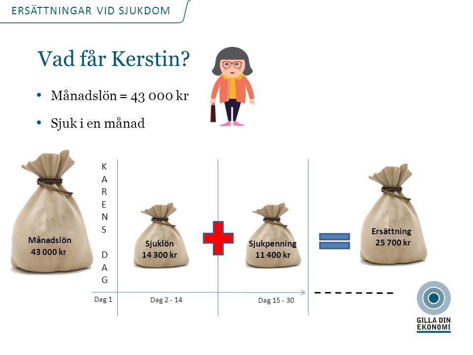 Vad får Kerstin Månadslön = 43 000 kr Sjuk i en månad