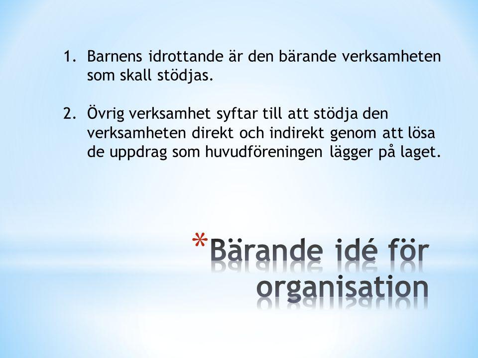 Bärande idé för organisation