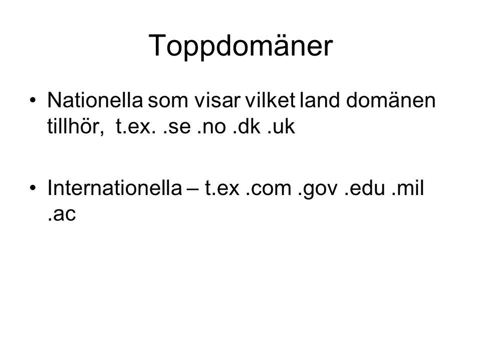 Toppdomäner Nationella som visar vilket land domänen tillhör, t.ex.