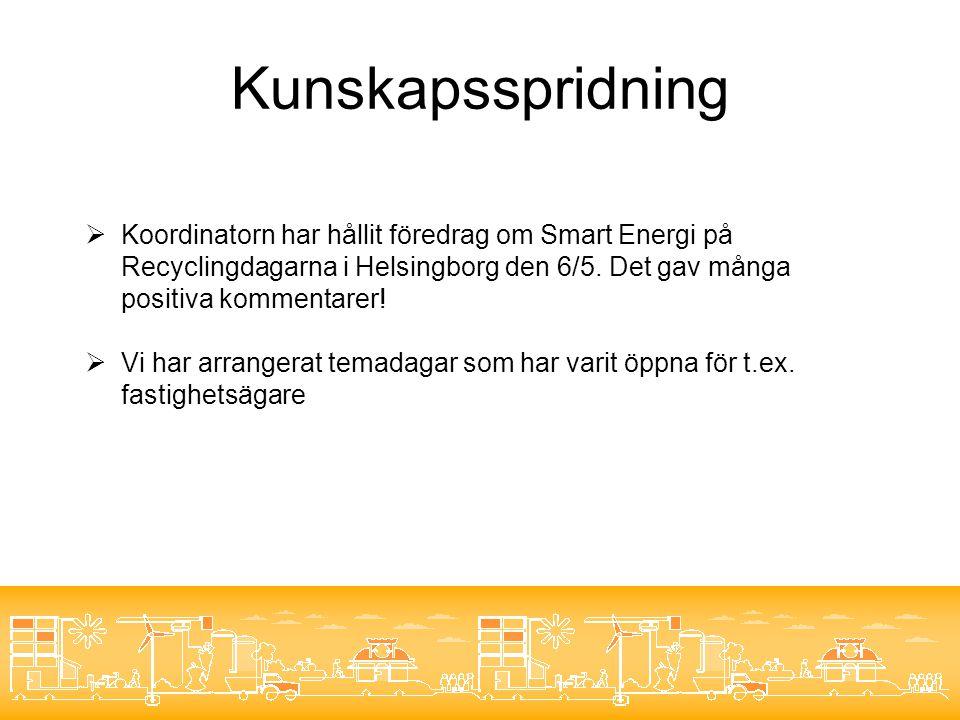 Kunskapsspridning Koordinatorn har hållit föredrag om Smart Energi på Recyclingdagarna i Helsingborg den 6/5. Det gav många positiva kommentarer!