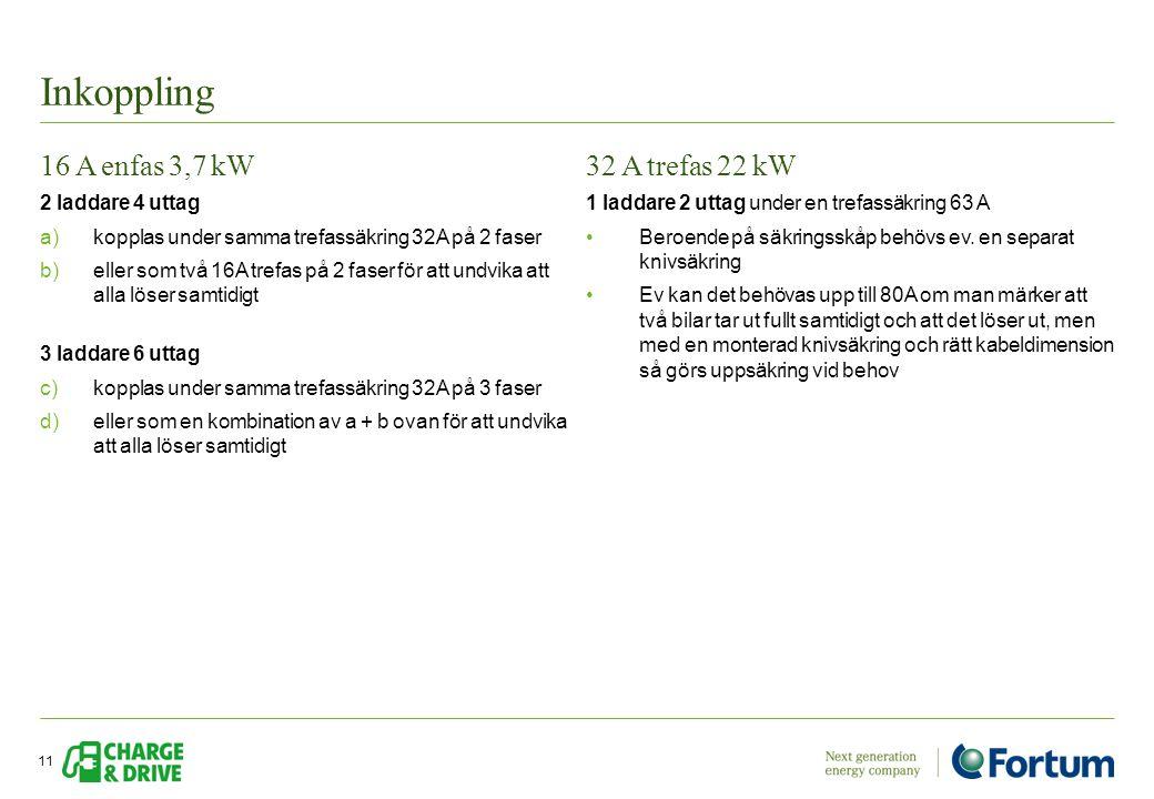 Inkoppling 16 A enfas 3,7 kW 32 A trefas 22 kW 2 laddare 4 uttag