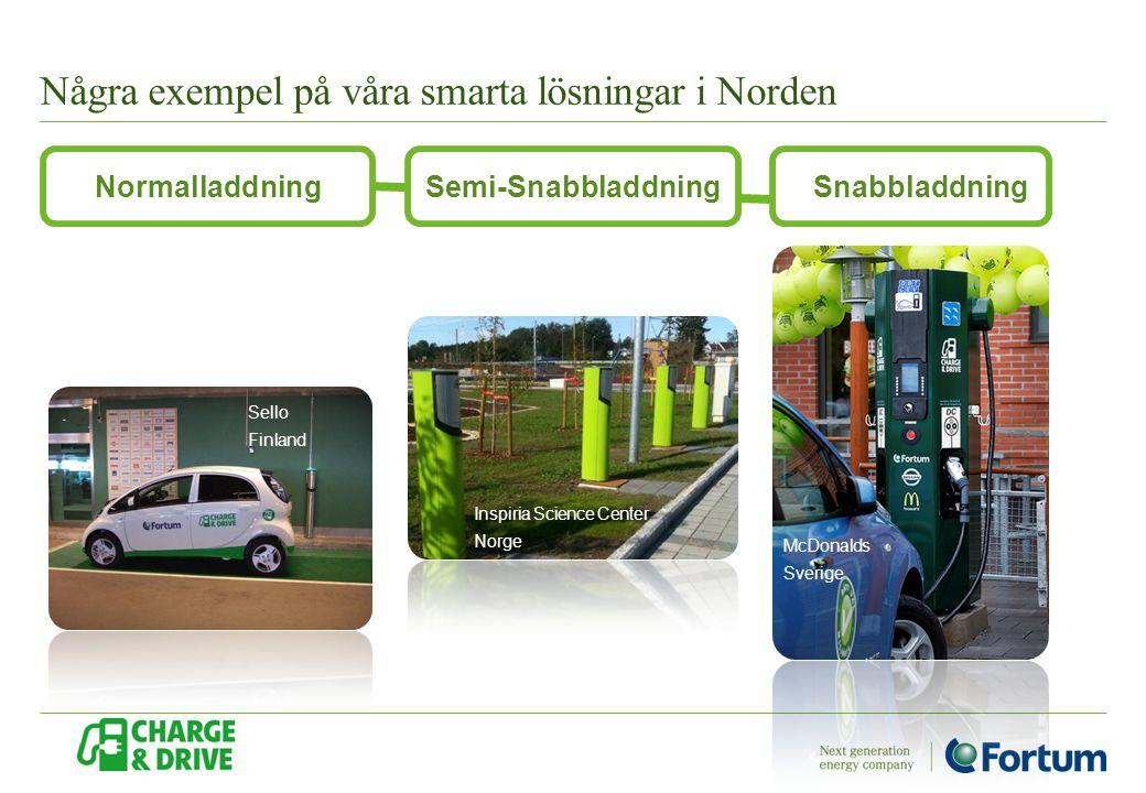 Några exempel på våra smarta lösningar i Norden
