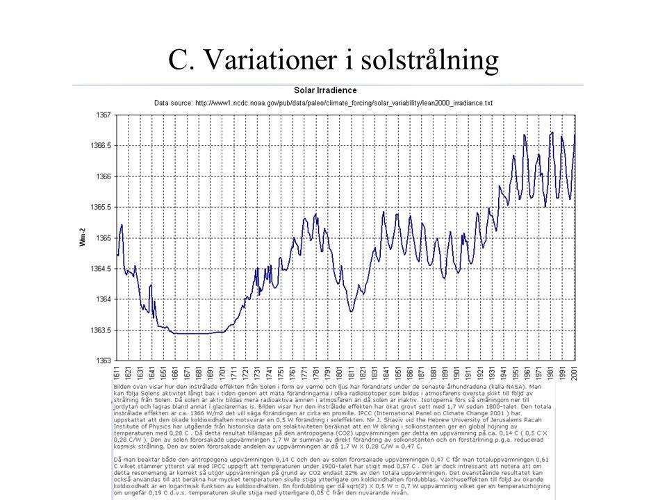 C. Variationer i solstrålning