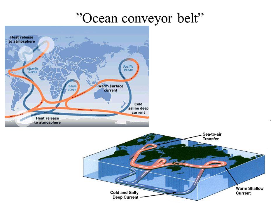 Ocean conveyor belt