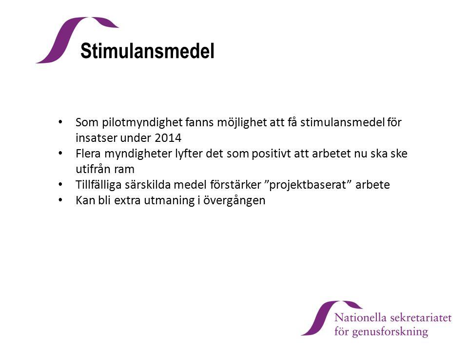 Stimulansmedel Som pilotmyndighet fanns möjlighet att få stimulansmedel för insatser under 2014.