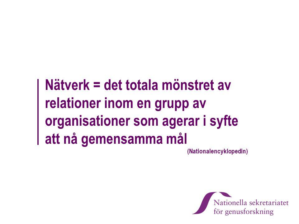 Nätverk = det totala mönstret av relationer inom en grupp av organisationer som agerar i syfte att nå gemensamma mål