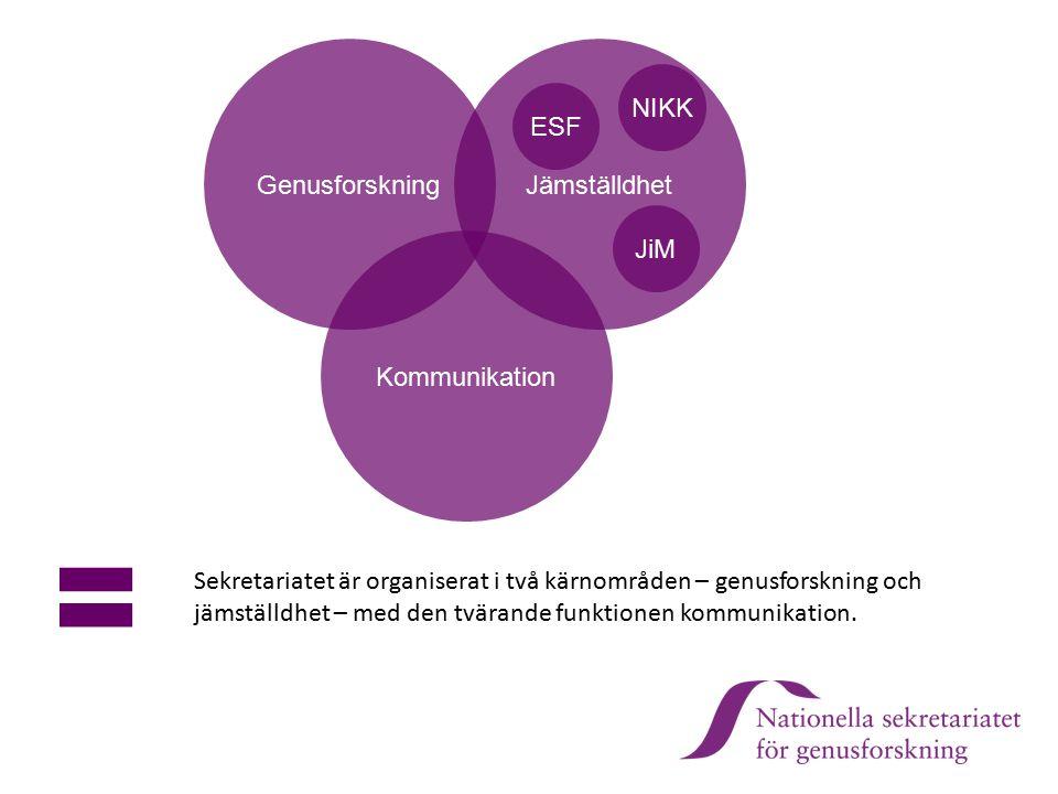 Genusforskning Jämställdhet Kommunikation NIKK ESF JiM