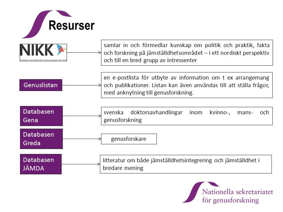 Resurser Genuslistan Databasen Gena Databasen Greda Databasen JÄMDA