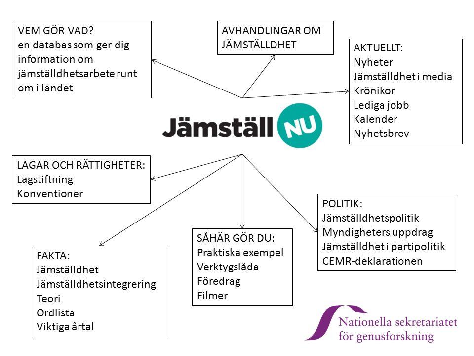 AVHANDLINGAR OM JÄMSTÄLLDHET AKTUELLT: Nyheter Jämställdhet i media