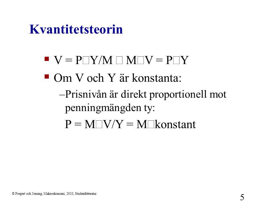 Kvantitetsteorin V = P×Y/M Þ M×V = P×Y Om V och Y är konstanta:
