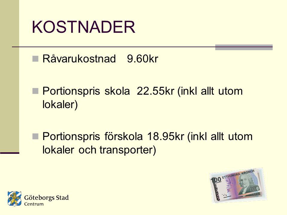 KOSTNADER Råvarukostnad 9.60kr